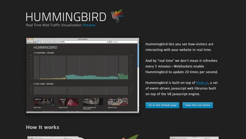 Hummingbird: Dashboard for real time monitoring of website...   Icicle